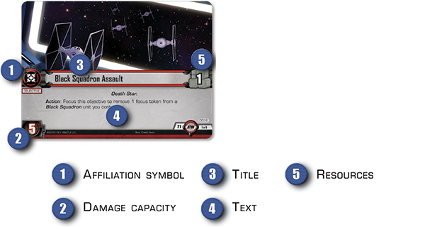 SWC01-objectivecard-diagram-white