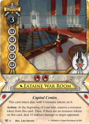 eataine-war-room[1]